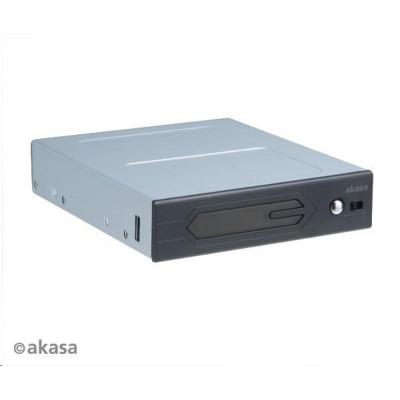 AKASA AK-RLD-01 RGB LED Control Panel